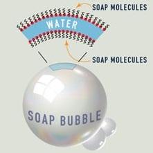 Moléculas de sabão